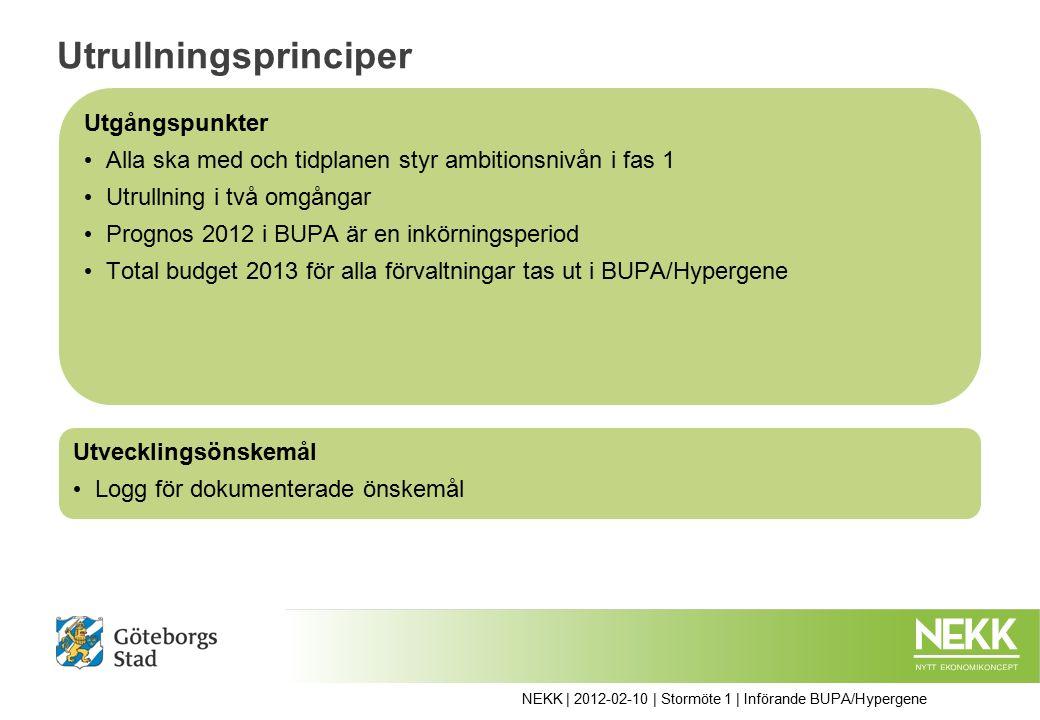 Utrullningsprinciper Utgångspunkter Alla ska med och tidplanen styr ambitionsnivån i fas 1 Utrullning i två omgångar Prognos 2012 i BUPA är en inkörningsperiod Total budget 2013 för alla förvaltningar tas ut i BUPA/Hypergene NEKK | 2012-02-10 | Stormöte 1 | Införande BUPA/Hypergene Utvecklingsönskemål Logg för dokumenterade önskemål