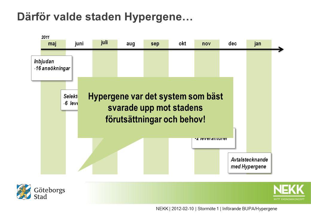 Därför valde staden Hypergene… majjuni juli augsepoktnovdecjan 2011 Selektering - 6 leverantörer Selektering - 6 leverantörer Systemvisningar -4 leverantörer Systemvisningar -4 leverantörer Proof of Concept -2 leverantörer Proof of Concept -2 leverantörer Avtalstecknande med Hypergene Avtalstecknande med Hypergene NEKK | 2012-02-10 | Stormöte 1 | Införande BUPA/Hypergene Inbjudan - 16 ansökningar Inbjudan - 16 ansökningar Hypergene var det system som bäst svarade upp mot stadens förutsättningar och behov!