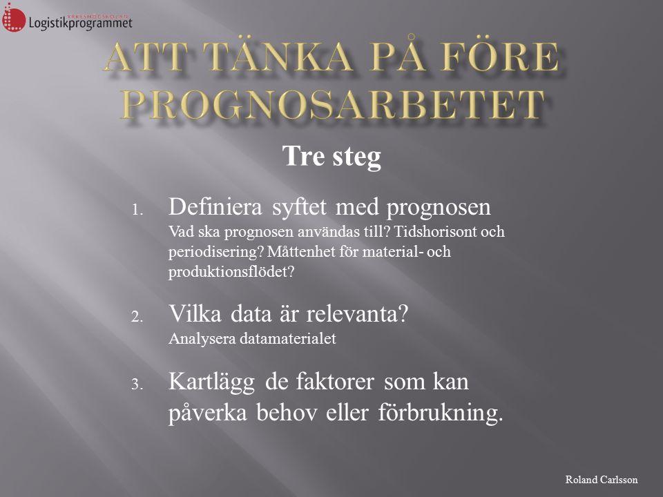Roland Carlsson 1. Definiera syftet med prognosen Vad ska prognosen användas till.