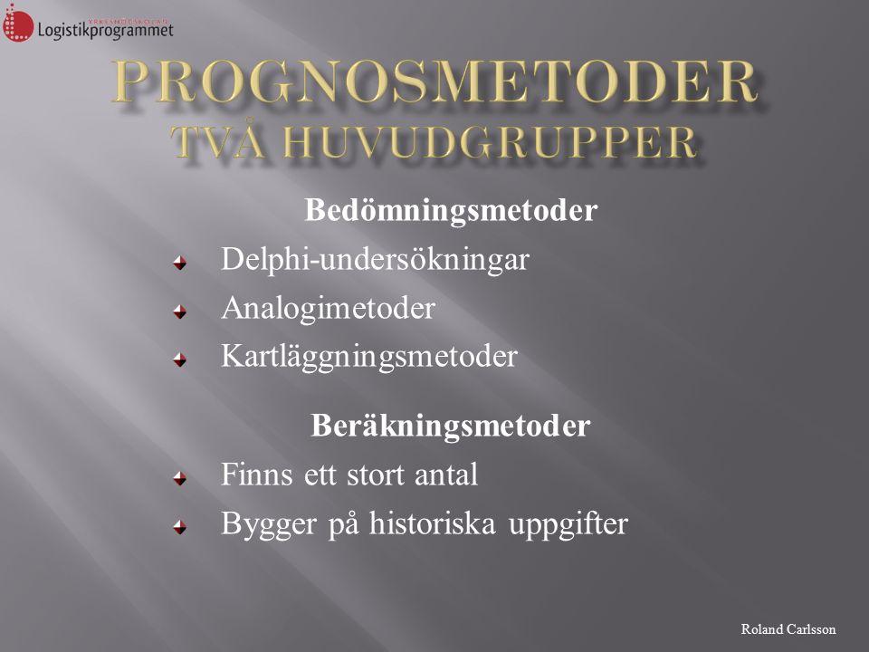Roland Carlsson Bedömningsmetoder Delphi-undersökningar Analogimetoder Kartläggningsmetoder Beräkningsmetoder Finns ett stort antal Bygger på historiska uppgifter
