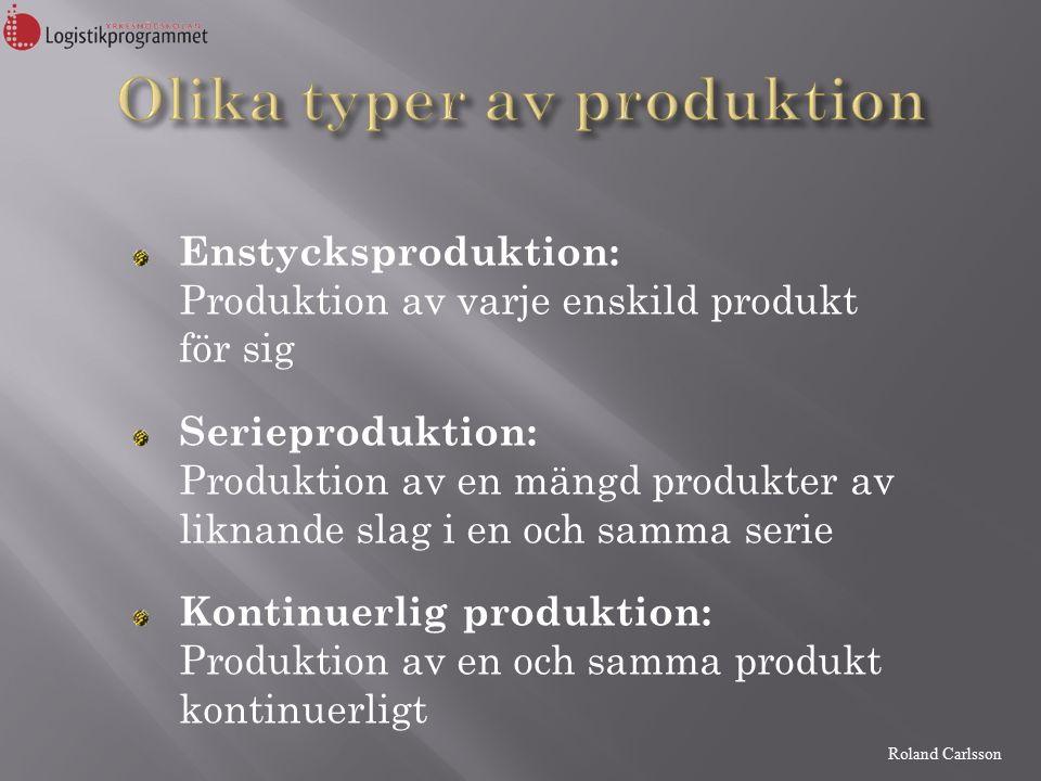 Roland Carlsson Enstycksproduktion: Produktion av varje enskild produkt för sig Serieproduktion: Produktion av en mängd produkter av liknande slag i en och samma serie Kontinuerlig produktion: Produktion av en och samma produkt kontinuerligt