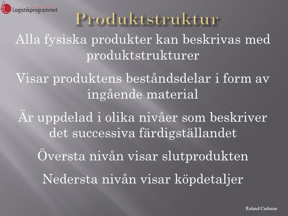 Alla fysiska produkter kan beskrivas med produktstrukturer Visar produktens beståndsdelar i form av ingående material Är uppdelad i olika nivåer som beskriver det successiva färdigställandet Översta nivån visar slutprodukten Nedersta nivån visar köpdetaljer
