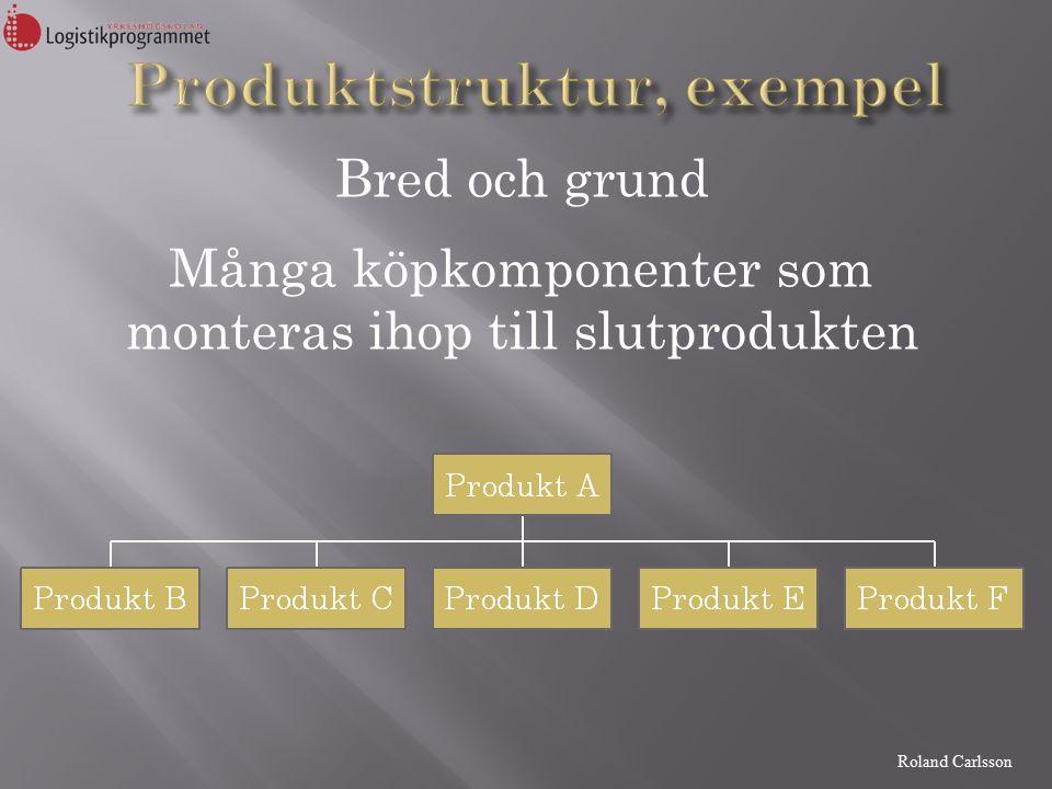 Roland Carlsson Bred och grund Många köpkomponenter som monteras ihop till slutprodukten