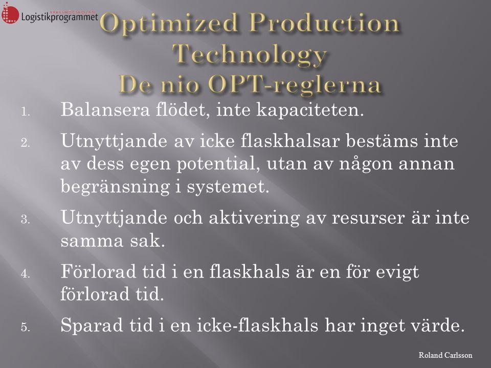 Roland Carlsson 1. Balansera flödet, inte kapaciteten.