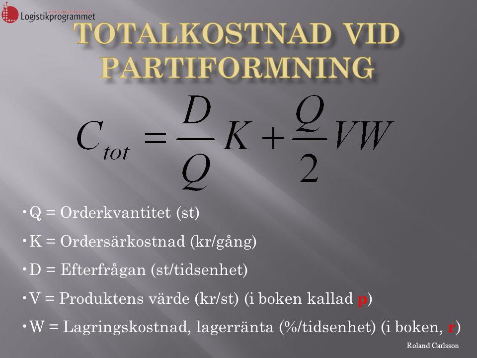 Roland Carlsson Vid inköp Orderläggning Leveransbevakning Godsmottagning Ankomstkontroll Inlagring Ankomstrapportering Fakturakontroll Betalning