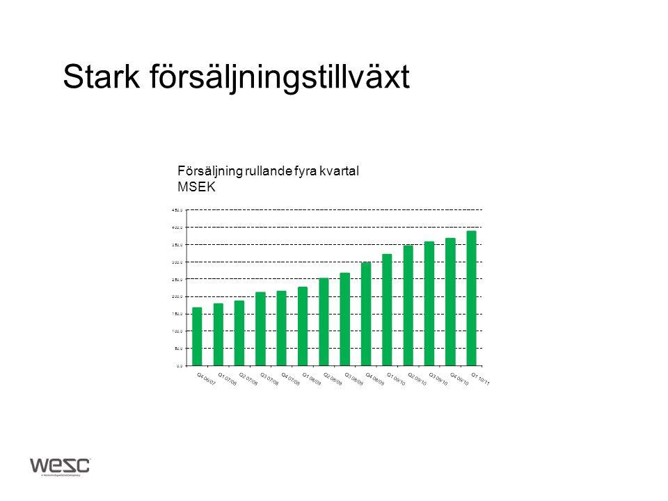 Stark försäljningstillväxt Försäljning rullande fyra kvartal MSEK