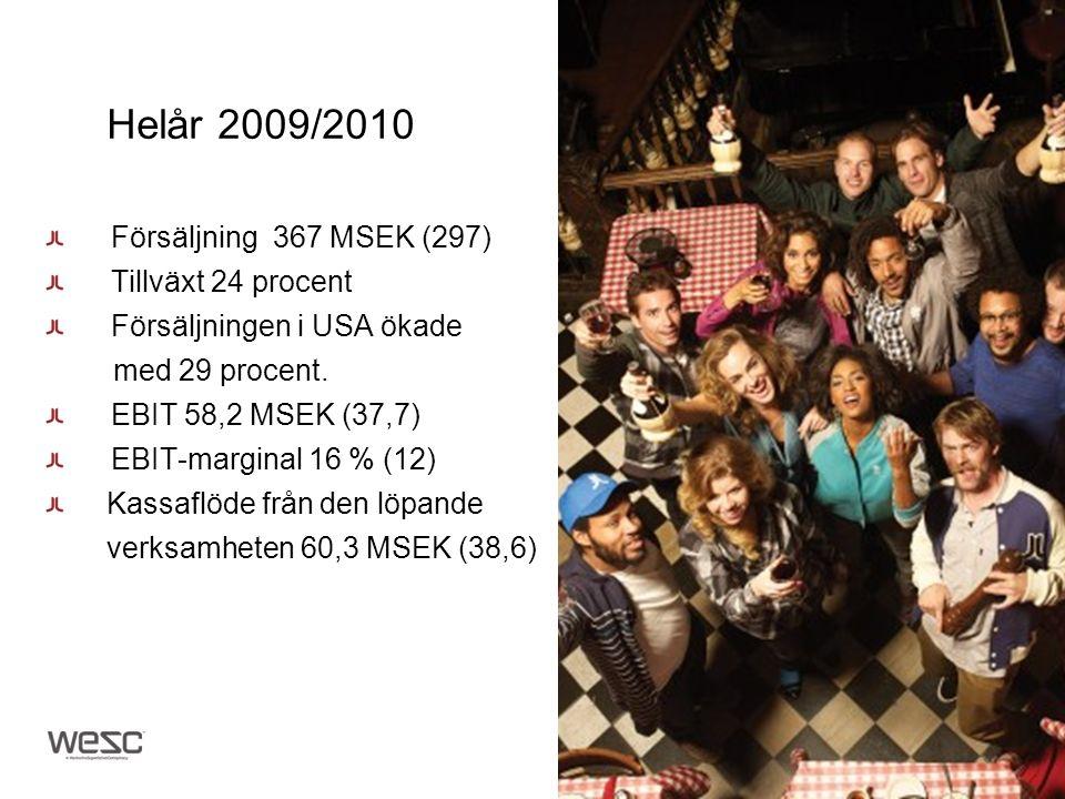 Helår 2009/2010 Försäljning 367 MSEK (297) Tillväxt 24 procent Försäljningen i USA ökade med 29 procent.