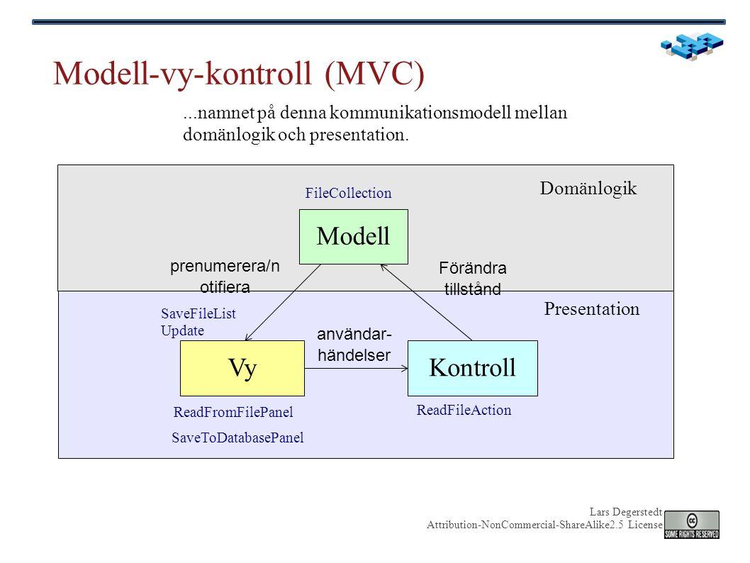 Lars Degerstedt Attribution-NonCommercial-ShareAlike2.5 License Modell-vy-kontroll (MVC) Modell VyKontroll prenumerera/n otifiera användar- händelser