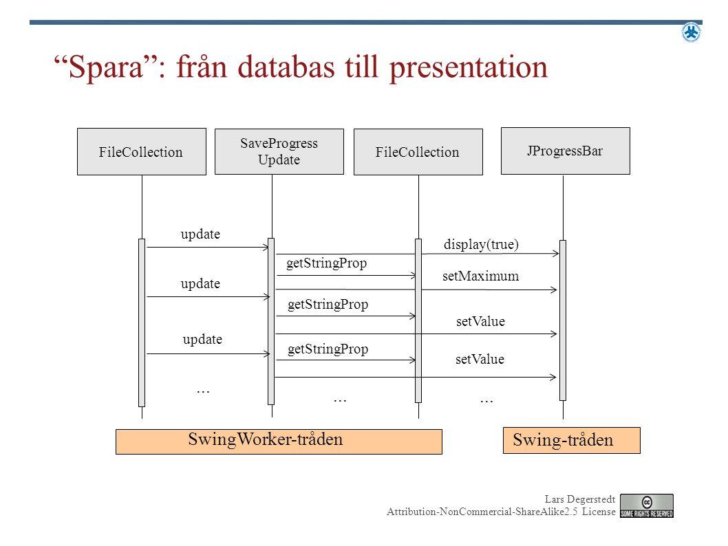 Lars Degerstedt Attribution-NonCommercial-ShareAlike2.5 License Spara : från databas till presentation FileCollection update SaveProgress Update display(true) update...