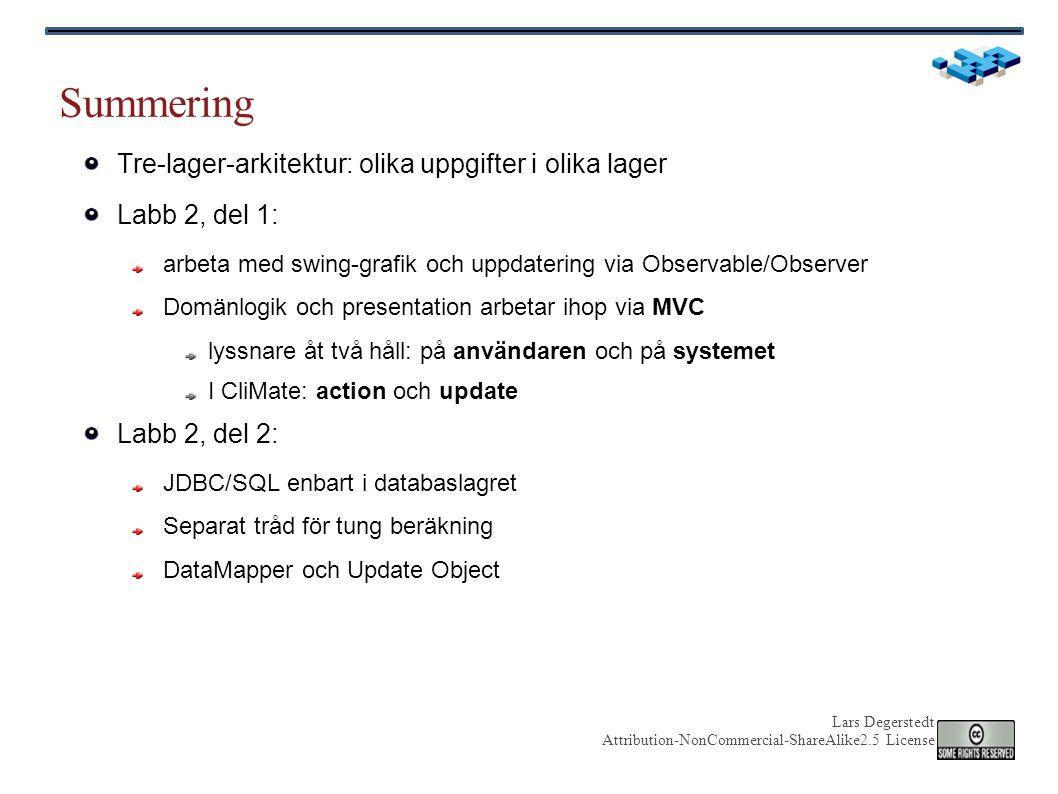 Lars Degerstedt Attribution-NonCommercial-ShareAlike2.5 License Summering Tre-lager-arkitektur: olika uppgifter i olika lager Labb 2, del 1: arbeta med swing-grafik och uppdatering via Observable/Observer Domänlogik och presentation arbetar ihop via MVC lyssnare åt två håll: på användaren och på systemet I CliMate: action och update Labb 2, del 2: JDBC/SQL enbart i databaslagret Separat tråd för tung beräkning DataMapper och Update Object