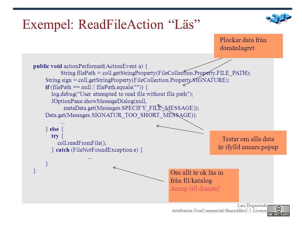 Lars Degerstedt Attribution-NonCommercial-ShareAlike2.5 License Exempel: ReadFileAction Läs Plockar data från domänlagret Testar om alla data är ifylld annars popup Om allt är ok läs in från fil/katalog Anrop till domän.