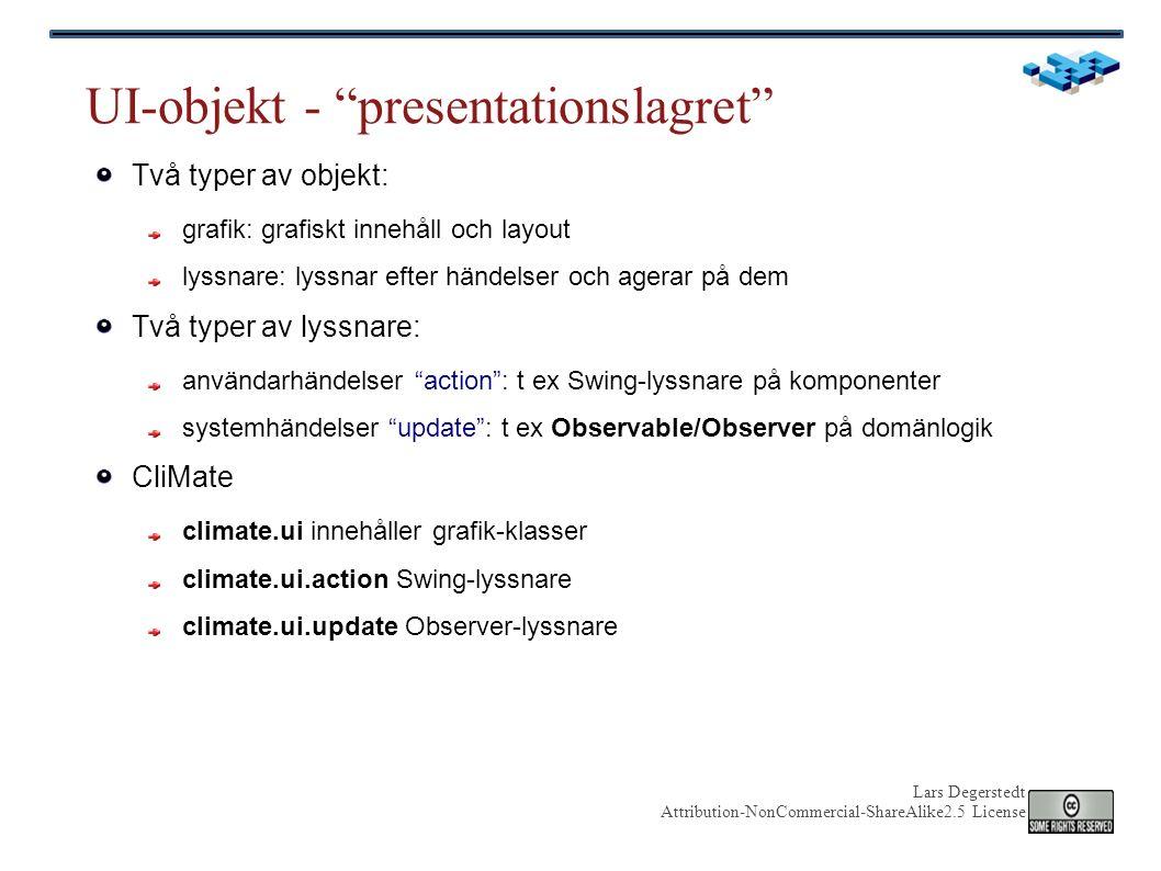 Lars Degerstedt Attribution-NonCommercial-ShareAlike2.5 License UI-objekt - presentationslagret Två typer av objekt: grafik: grafiskt innehåll och layout lyssnare: lyssnar efter händelser och agerar på dem Två typer av lyssnare: användarhändelser action : t ex Swing-lyssnare på komponenter systemhändelser update : t ex Observable/Observer på domänlogik CliMate climate.ui innehåller grafik-klasser climate.ui.action Swing-lyssnare climate.ui.update Observer-lyssnare