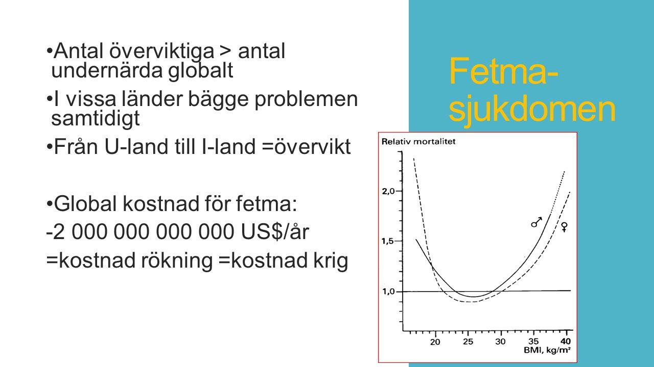 Fetma- sjukdomen Antal överviktiga > antal undernärda globalt I vissa länder bägge problemen samtidigt Från U-land till I-land =övervikt Global kostnad för fetma: -2 000 000 000 000 US$/år =kostnad rökning =kostnad krig