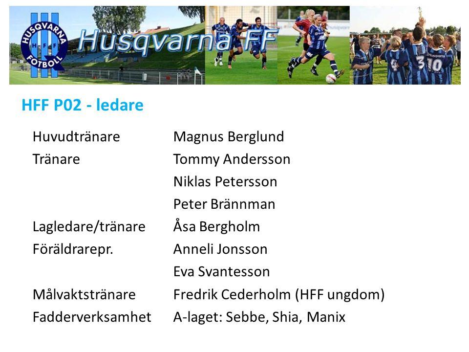 HFF 2012 Smålands största fotbollsförening med 27 lag i seriespel under 2012.