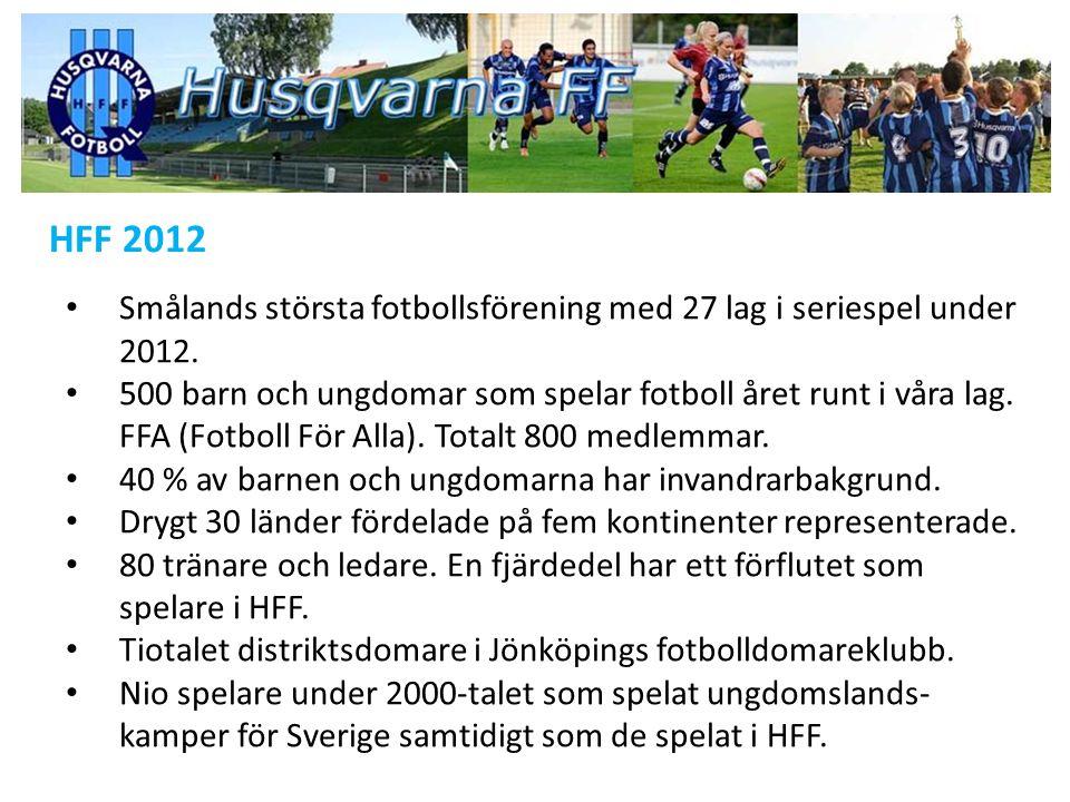 Mål för hela HFF I en sportslig och kamratlig miljö göra det kul för alla att verka för HFF.
