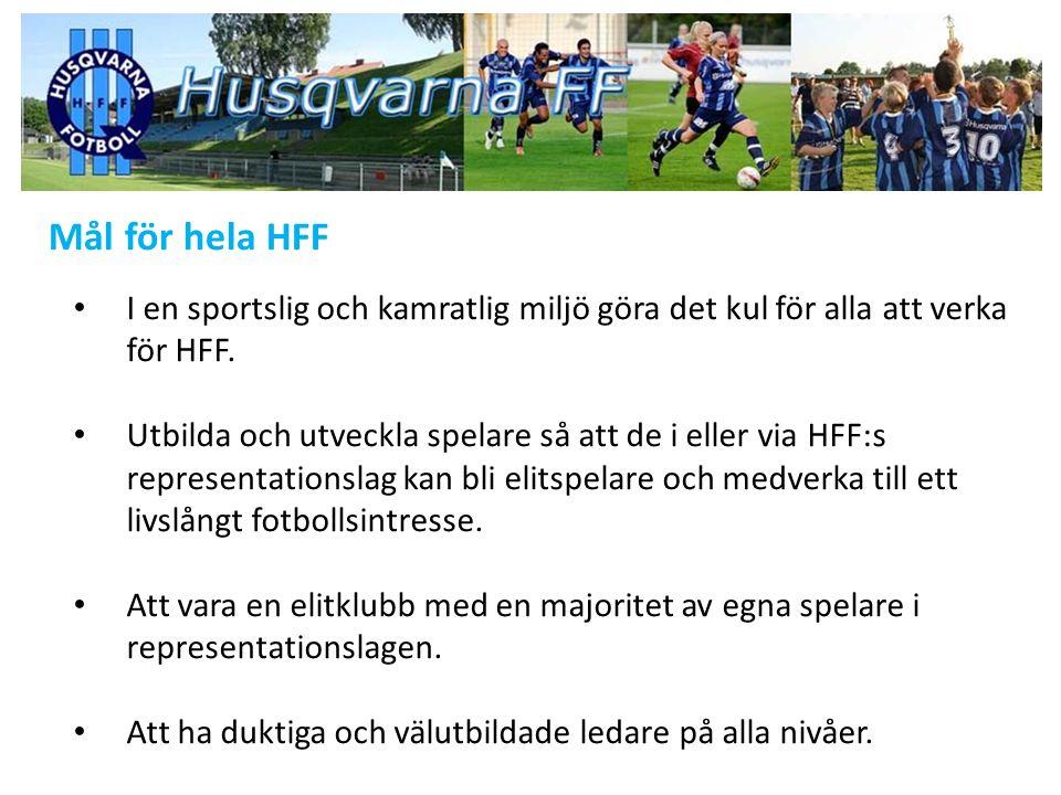 Mål för HFF ungdom Bidra till spelarens allsidiga fysiska, personliga och sociala utveckling.