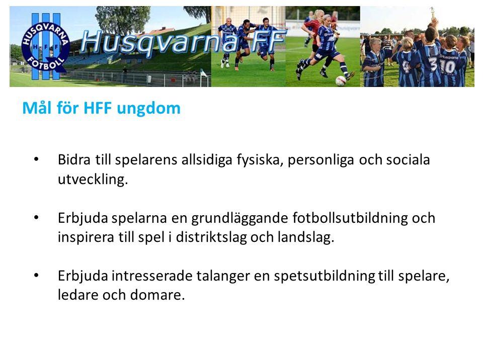 HFF P02 – matcher våren 2012 DATUM OCH TIDSERIEMATCHFÄRG GRUPP HEMMAMATCH FIKA & TVÄTTBORTAMATCH TVÄTT 2012-04-26 19:00P02 Nv RödHabo IF blå - Husqvarna FF blå GULGRÖN X 2012-04-29 17:00P02 Nv BlåHusqvarna FF röd - IK Vista BLÅRÖDX 2012-05-06 11:00P02 Nv BlåIF Hallby FK vit - Husqvarna FF röd BLÅRÖD X 2012-05-06 17:00P02 Nv RödHusqvarna FF blå - Mullsjö IF GULGRÖNX 2012-05-13 11:00P02 Nv RödRåslätt SK röd - Husqvarna FF blå BLÅGUL X 2012-05-13 18:00P02 Nv BlåHusqvarna FF röd - Waggeryds IK blå GRÖNRÖDX 2012-05-26 13:00P02 Nv BlåNorrahammars IK - Husqvarna FF röd GRÖNRÖD X 2012-05-27 11:00P02 Nv RödHusqvarna FF blå - Bankeryds SK gul BLÅGULX 2012-06-03 10:00P02 Nv BlåÖlmstads IS - Husqvarna FF röd BLÅRÖD X 2012-06-09 12:00P02 Nv RödJönköpings Södra IF grön - HFF blå GULRÖD X 2012-06-10 10:00P02 Nv BlåHusqvarna FF röd - Tabergs SK BLÅGRÖNX 2012-06-16 11:00P02 Nv BlåJönköpings Södra IF vit - HFF röd BLÅGRÖN X 2012-06-17 18:00P02 Nv RödHusqvarna FF blå - IK Tord GULRÖDX