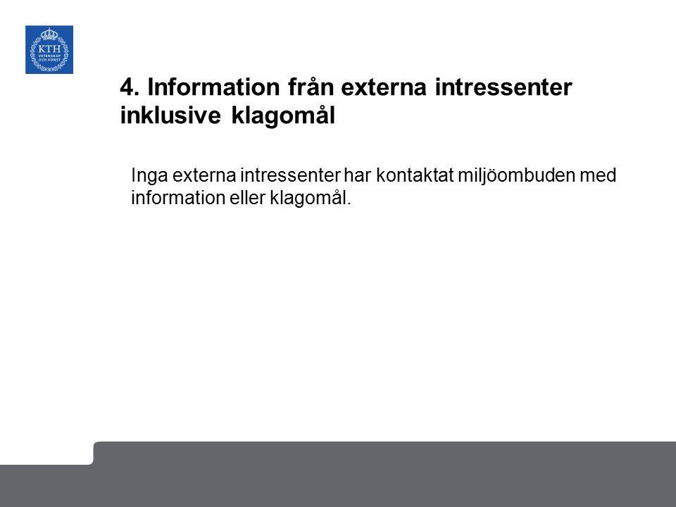 4. Information från externa intressenter inklusive klagomål Inga externa intressenter har kontaktat miljöombuden med information eller klagomål.