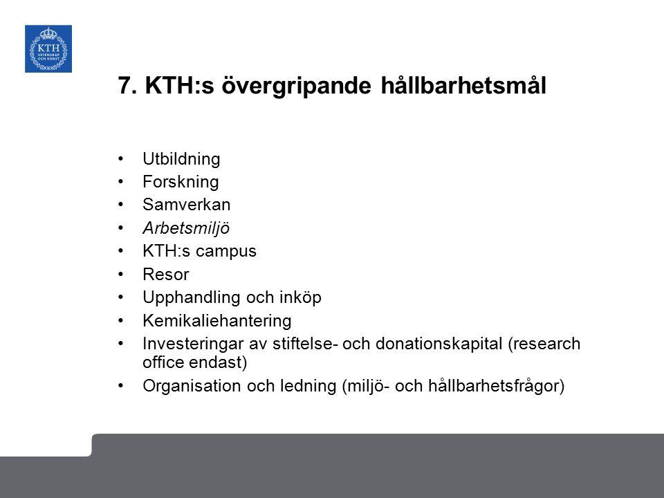 7. KTH:s övergripande hållbarhetsmål Utbildning Forskning Samverkan Arbetsmiljö KTH:s campus Resor Upphandling och inköp Kemikaliehantering Investerin