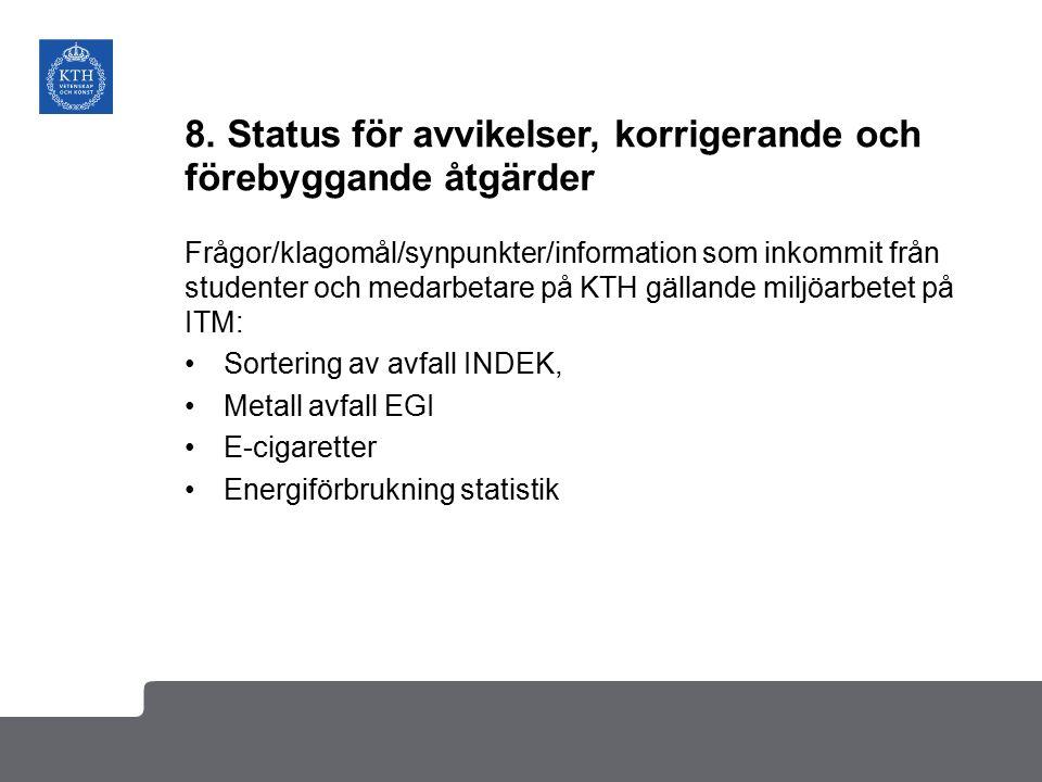 8. Status för avvikelser, korrigerande och förebyggande åtgärder Frågor/klagomål/synpunkter/information som inkommit från studenter och medarbetare på