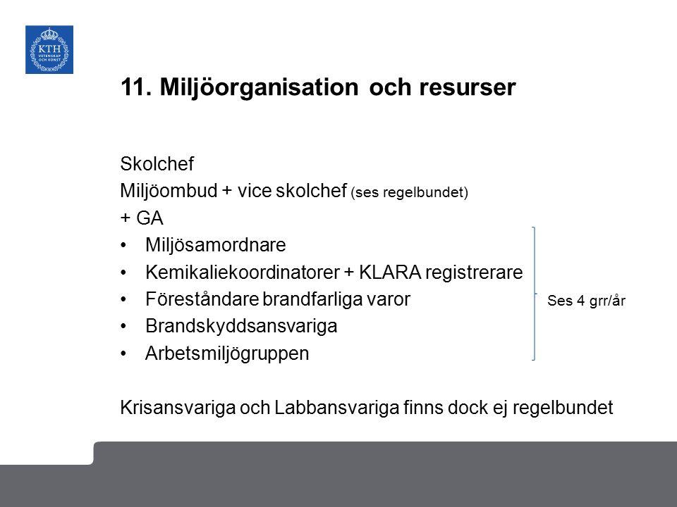 11. Miljöorganisation och resurser Skolchef Miljöombud + vice skolchef (ses regelbundet) + GA Miljösamordnare Kemikaliekoordinatorer + KLARA registrer