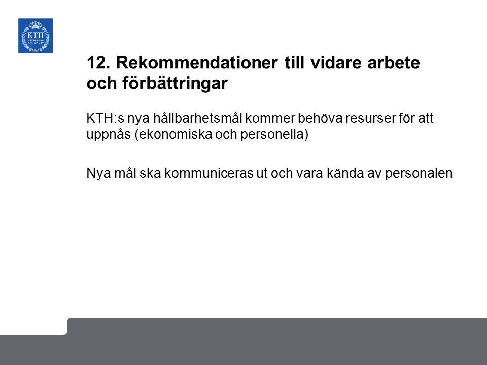 12. Rekommendationer till vidare arbete och förbättringar KTH:s nya hållbarhetsmål kommer behöva resurser för att uppnås (ekonomiska och personella) N