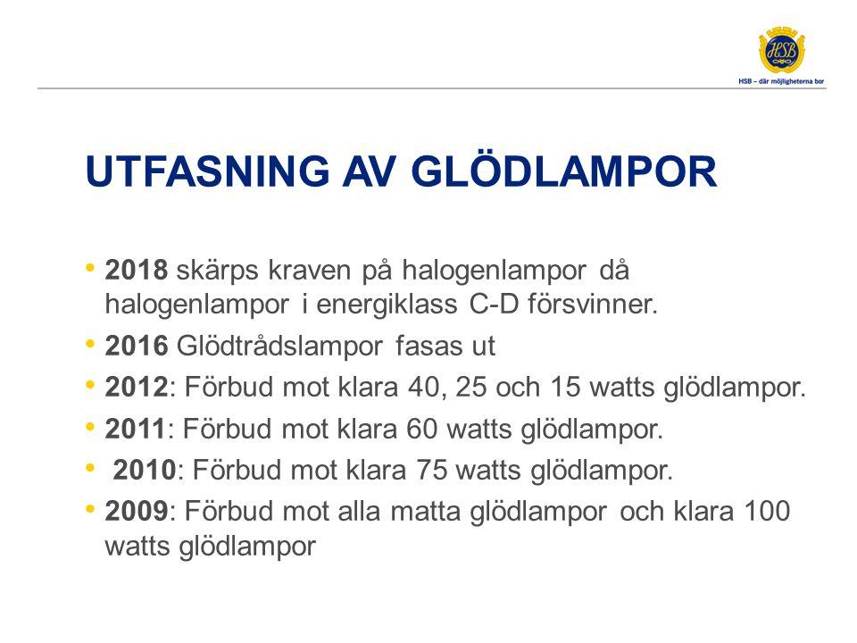 UTFASNING AV GLÖDLAMPOR 2018 skärps kraven på halogenlampor då halogenlampor i energiklass C-D försvinner. 2016 Glödtrådslampor fasas ut 2012: Förbud