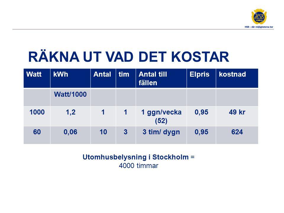RÄKNA UT VAD DET KOSTAR WattkWhAntaltimAntal till fällen Elpriskostnad Watt/1000 10001,2111 ggn/vecka (52) 0,9549 kr 600,061033 tim/ dygn0,95624 Utomh