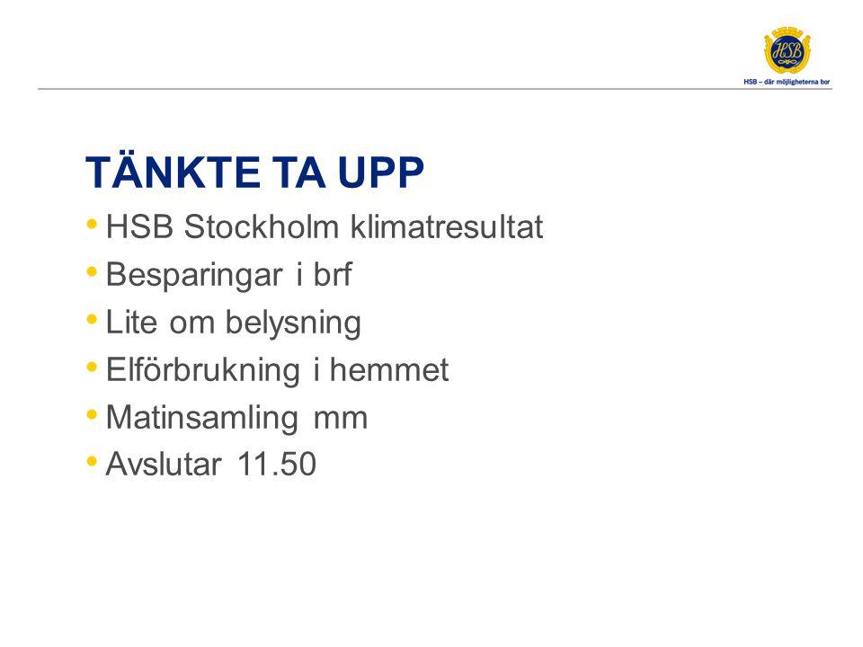 TÄNKTE TA UPP HSB Stockholm klimatresultat Besparingar i brf Lite om belysning Elförbrukning i hemmet Matinsamling mm Avslutar 11.50