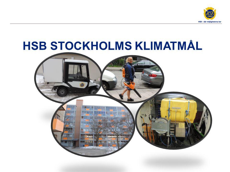 HSB STOCKHOLMS KLIMATMÅL