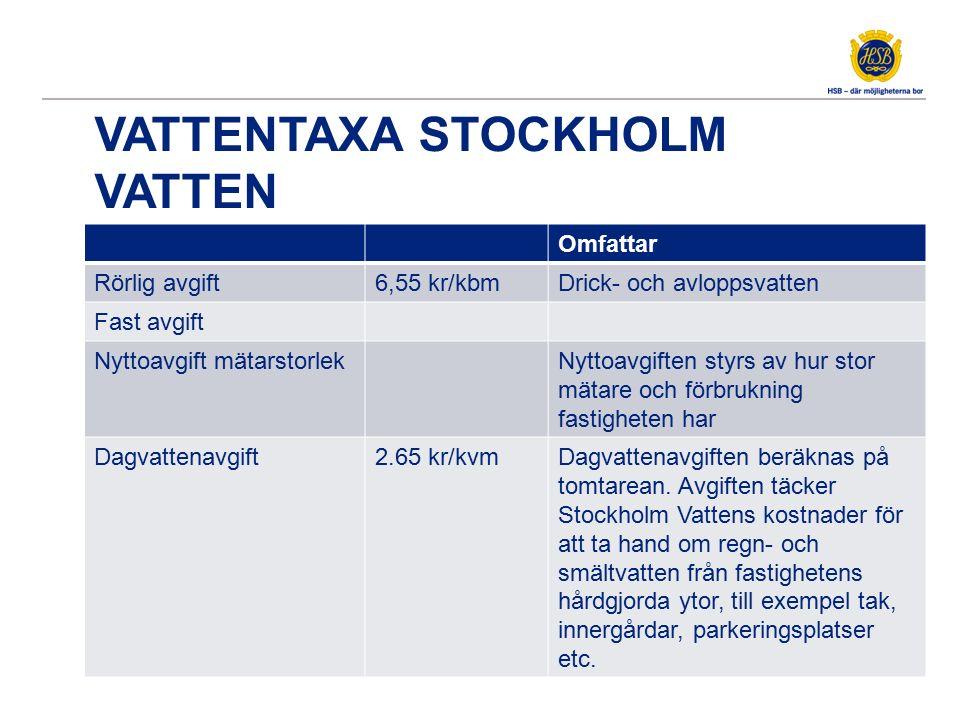 VATTENTAXA STOCKHOLM VATTEN Omfattar Rörlig avgift6,55 kr/kbmDrick- och avloppsvatten Fast avgift Nyttoavgift mätarstorlekNyttoavgiften styrs av hur s