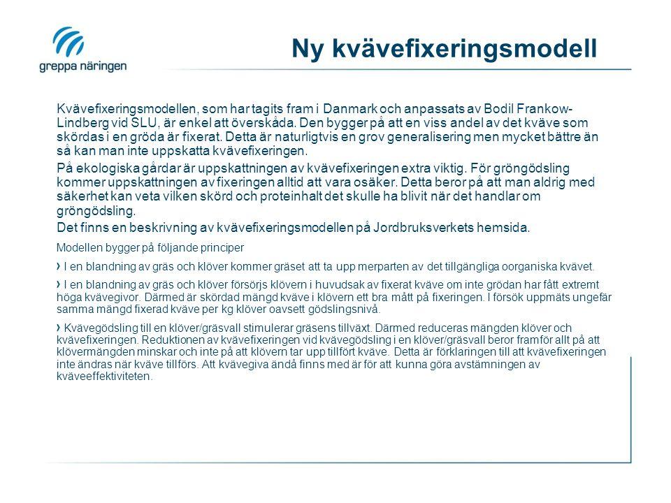 Ny kvävefixeringsmodell Kvävefixeringsmodellen, som har tagits fram i Danmark och anpassats av Bodil Frankow- Lindberg vid SLU, är enkel att överskåda