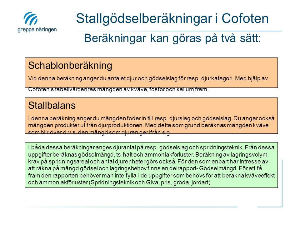 Stallgödselberäkningar i Cofoten Beräkningar kan göras på två sätt: Schablonberäkning Vid denna beräkning anger du antalet djur och gödselslag för resp.