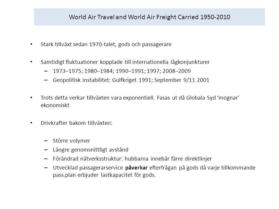 World Air Travel and World Air Freight Carried 1950-2010 Stark tillväxt sedan 1970-talet, gods och passagerare Samtidigt fluktuationer kopplade till i
