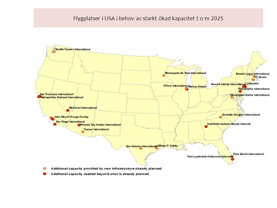 Flygplatser i USA i behov av starkt ökad kapacitet t o m 2025 Förväntad kapacitetsökning baseras på trafikprognoser