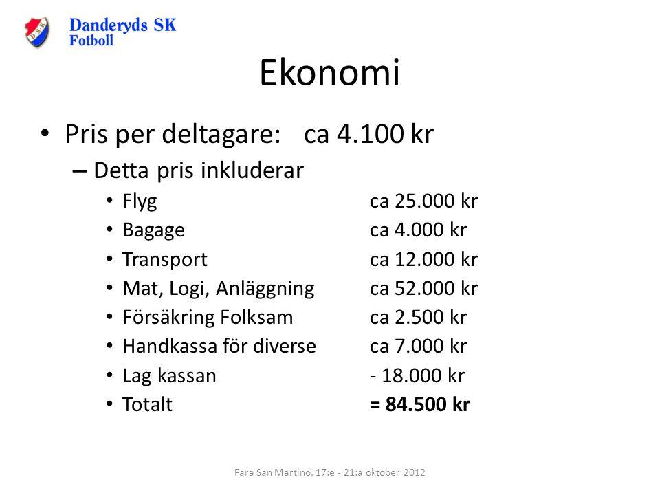 Ekonomi Pris per deltagare:ca 4.100 kr – Detta pris inkluderar Flygca 25.000 kr Bagageca 4.000 kr Transportca 12.000 kr Mat, Logi, Anläggning ca 52.00