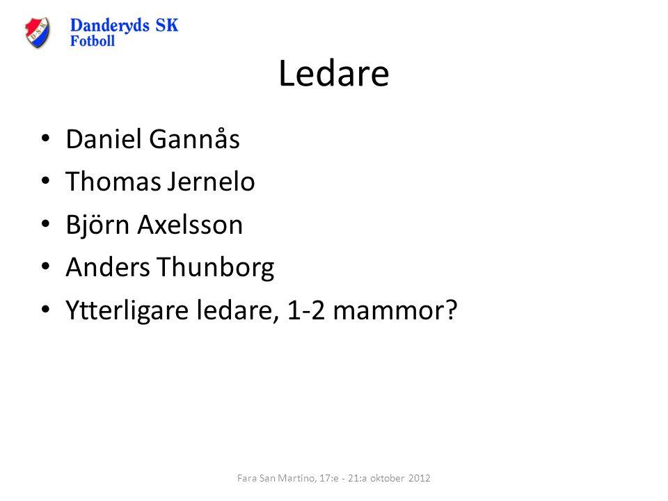 Ledare Daniel Gannås Thomas Jernelo Björn Axelsson Anders Thunborg Ytterligare ledare, 1-2 mammor? Fara San Martino, 17:e - 21:a oktober 2012