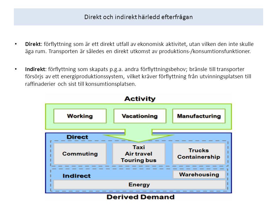 Direkt och indirekt härledd efterfrågan Direkt: förflyttning som är ett direkt utfall av ekonomisk aktivitet, utan vilken den inte skulle äga rum. Tra