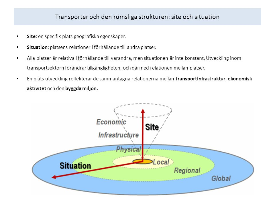 Site: en specifik plats geografiska egenskaper. Situation: platsens relationer i förhållande till andra platser. Alla platser är relativa i förhålland