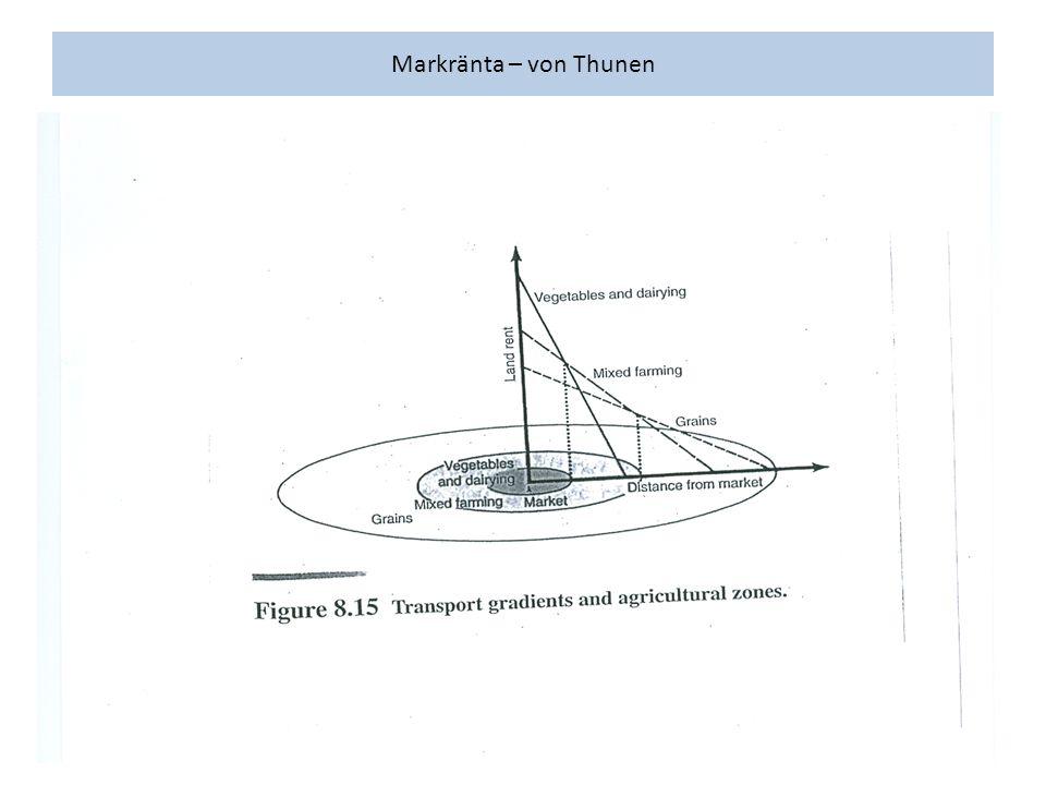 Markränta – von Thunen