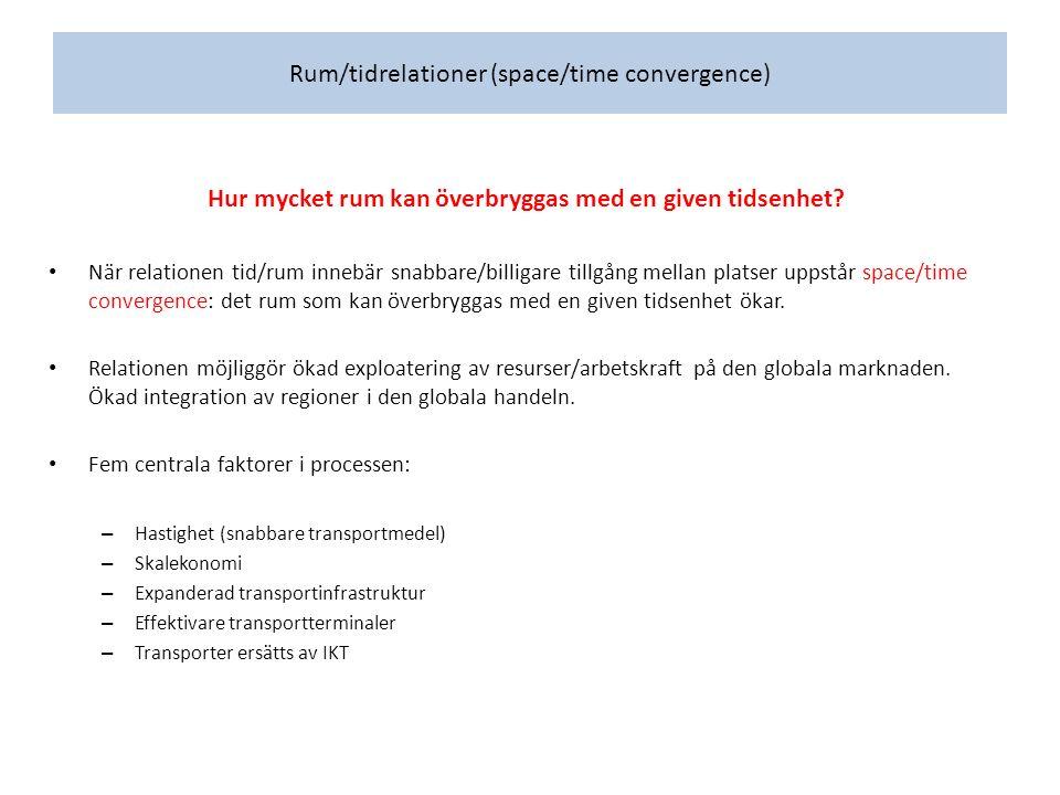 Rum/tidrelationer (space/time convergence) Hur mycket rum kan överbryggas med en given tidsenhet.