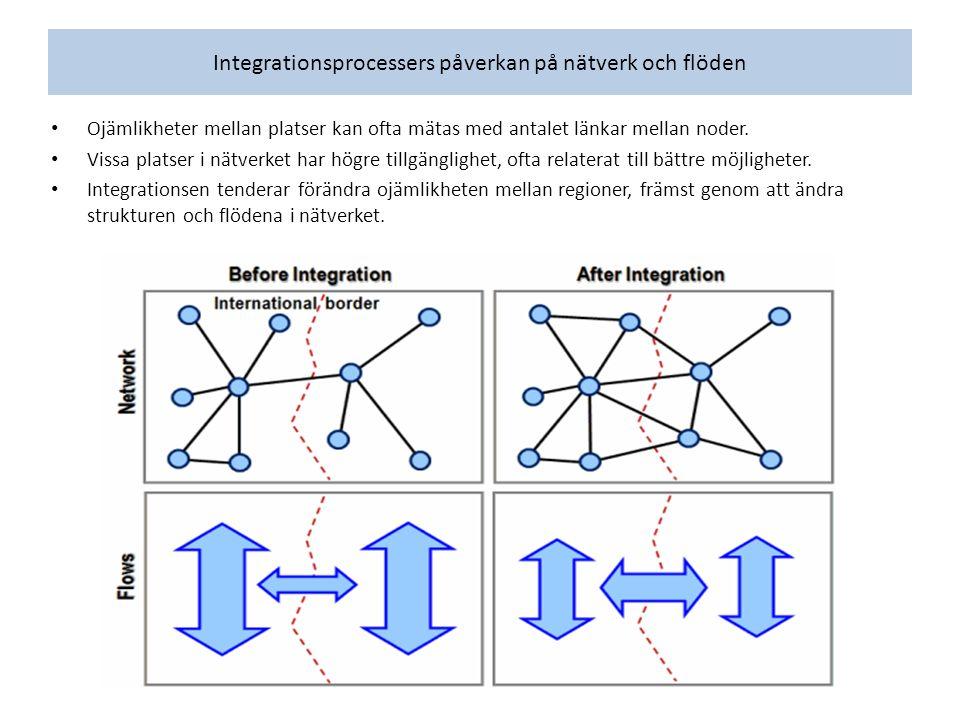 Integrationsprocessers påverkan på nätverk och flöden Ojämlikheter mellan platser kan ofta mätas med antalet länkar mellan noder. Vissa platser i nätv