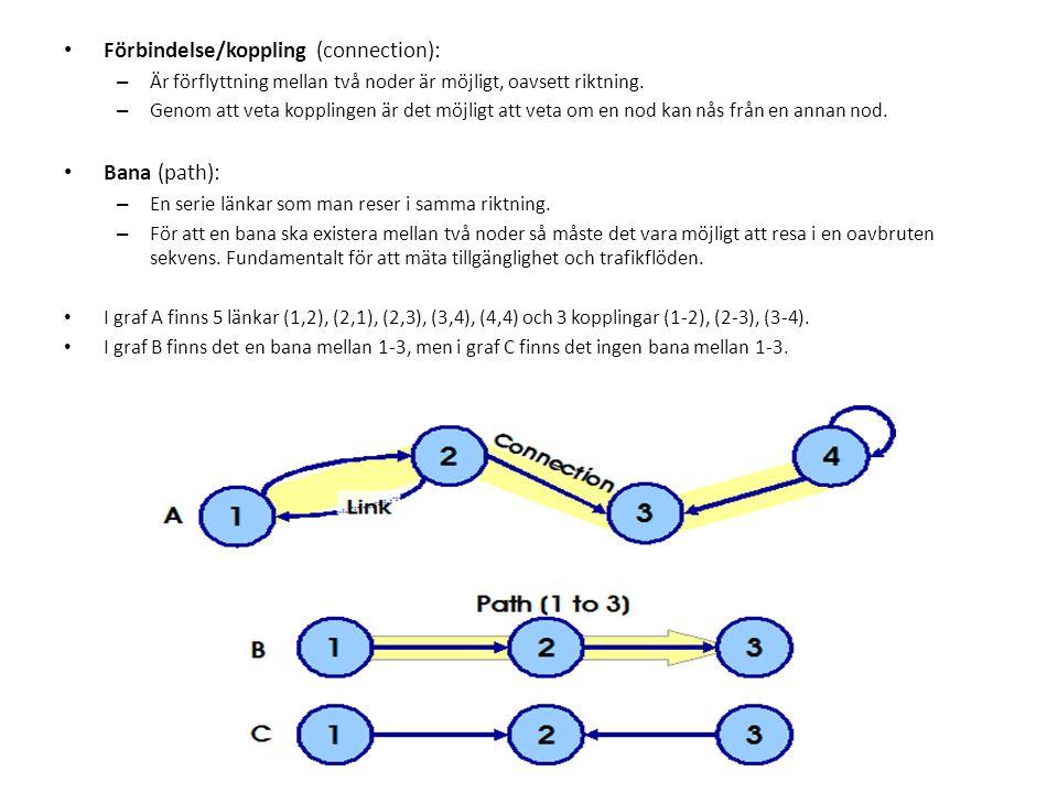 Förbindelse/koppling (connection): – Är förflyttning mellan två noder är möjligt, oavsett riktning. – Genom att veta kopplingen är det möjligt att vet