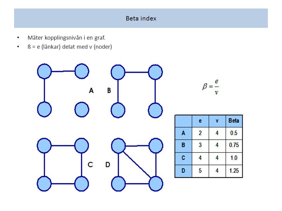 Beta index Mäter kopplingsnivån i en graf. ß = e (länkar) delat med v (noder)