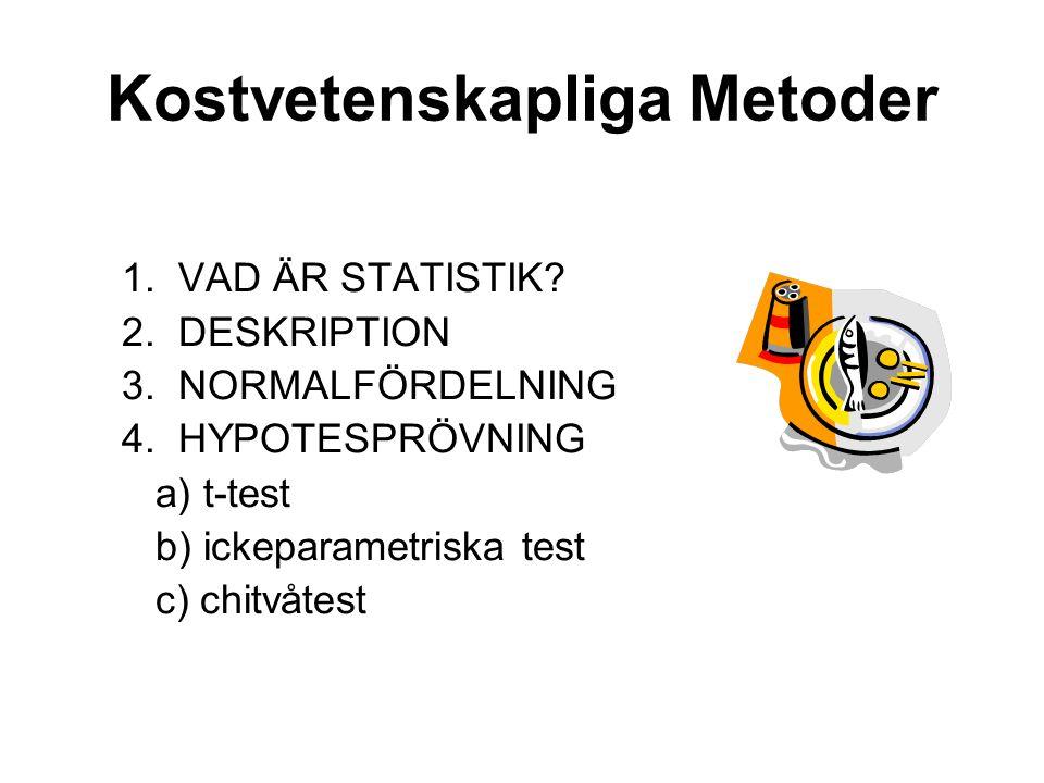 Kostvetenskapliga Metoder 1.VAD ÄR STATISTIK. 2. DESKRIPTION 3.