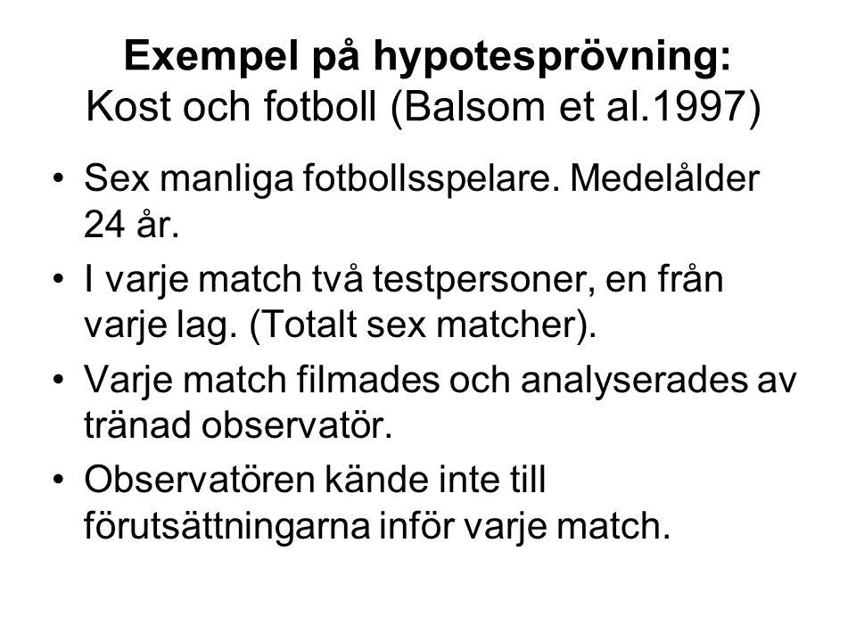 Exempel på hypotesprövning: Kost och fotboll (Balsom et al.1997) Sex manliga fotbollsspelare.