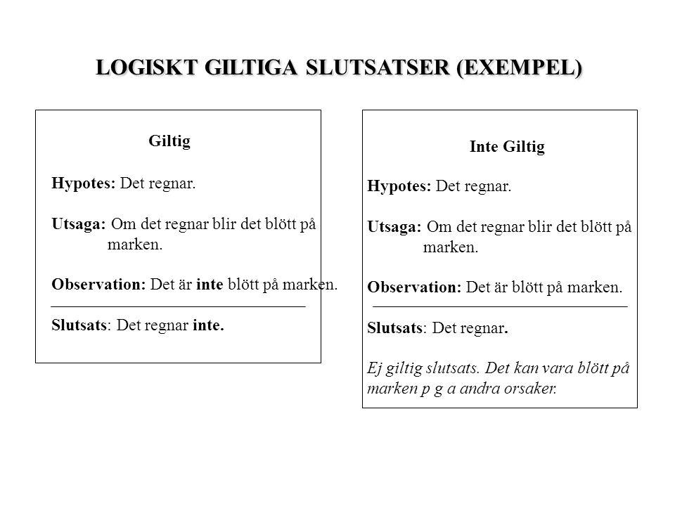 LOGISKT GILTIGA SLUTSATSER (EXEMPEL) Giltig Inte Giltig Hypotes: Det regnar.