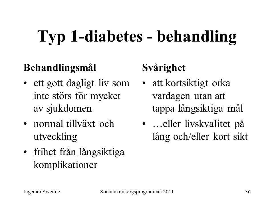 Ingemar SwenneSociala omsorgsprogrammet 201136 Typ 1-diabetes - behandling Behandlingsmål ett gott dagligt liv som inte störs för mycket av sjukdomen