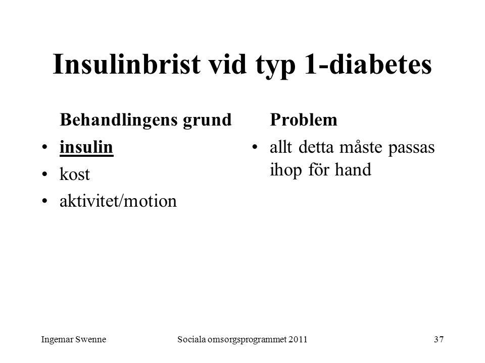 Ingemar SwenneSociala omsorgsprogrammet 201137 Insulinbrist vid typ 1-diabetes Behandlingens grund insulin kost aktivitet/motion Problem allt detta måste passas ihop för hand