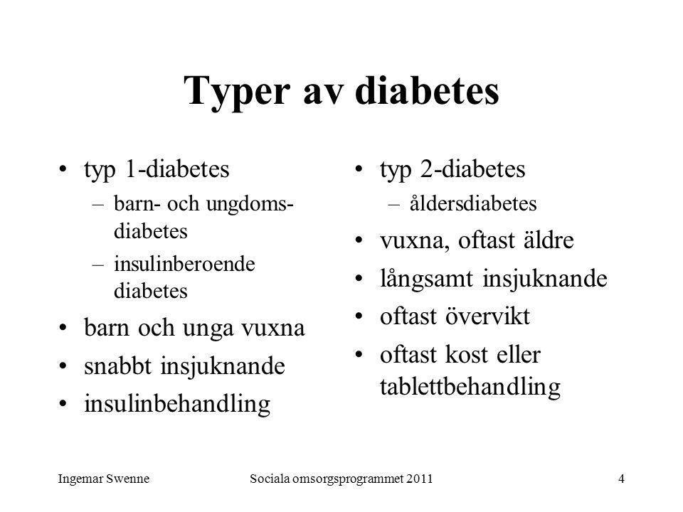 Ingemar SwenneSociala omsorgsprogrammet 20115 Typ 2-diabetes Ännu ovanligt bland ungdomar men ökar hos unga vuxna Övervikt och livsstilsfrågor Redan ett stort problem i andra länder Överrepresenterad i vissa folkgrupper